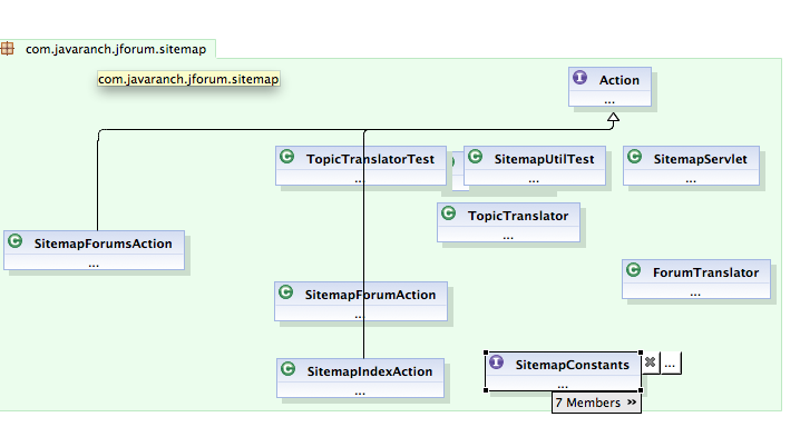 trying architexa - an eclipse diagramming plugin | Down ...