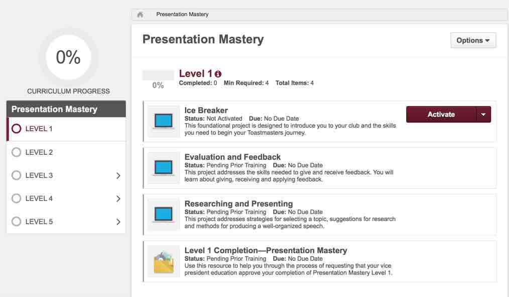 Overview Of The Presentation Mastery Learning Path Down